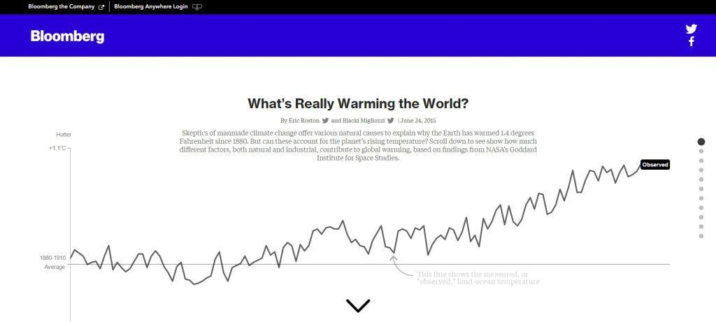 Visualisation of public data on climate change by Eric Roston and Blacki Migliozzi, Bloomberg Business 2015